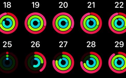 L'Apple Watch calcule très bien le rythme cardiaque mais pas les calories brulées